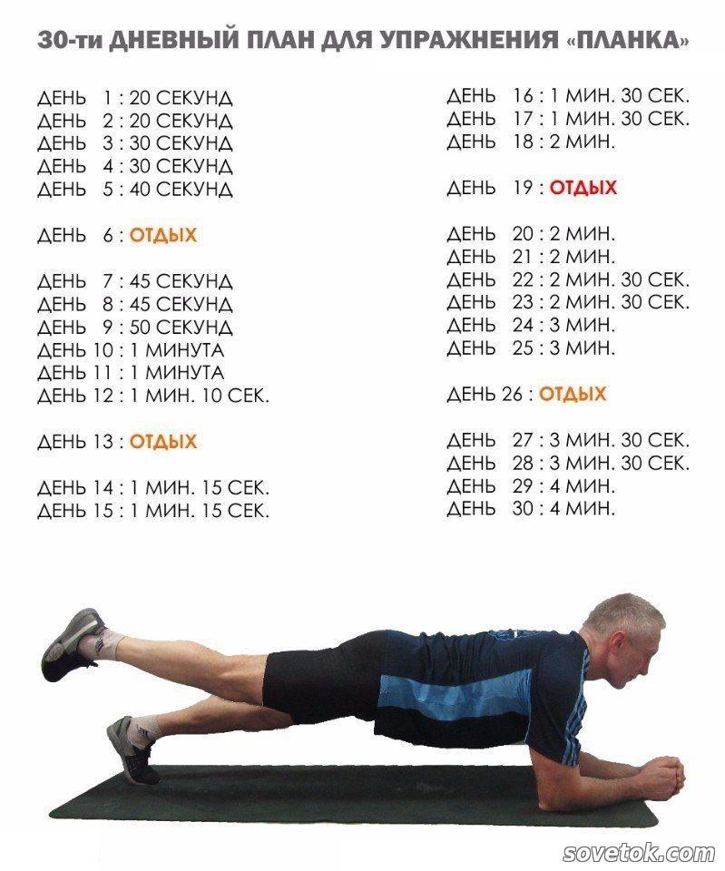 планка упражнение для похудения фото